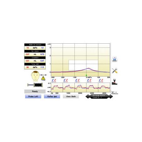 Deslumbrómetro con mando a distancia
